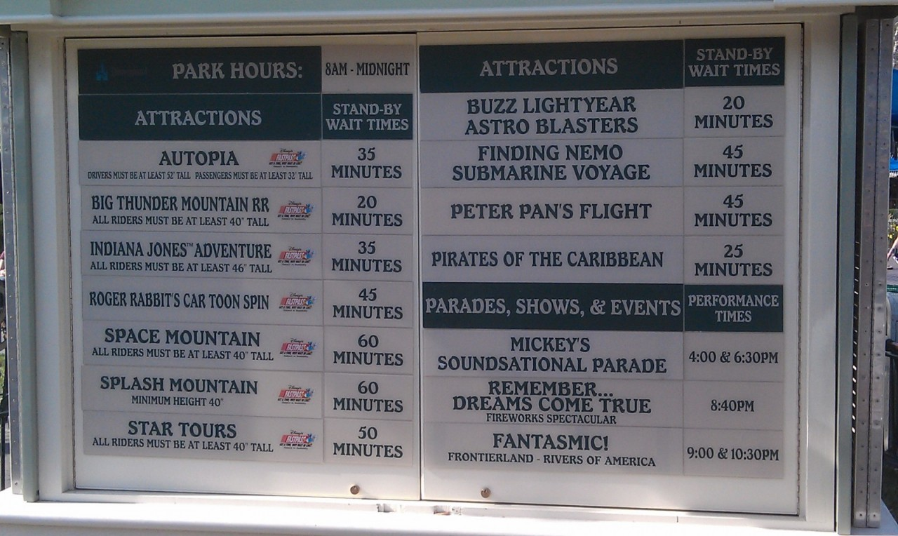 Current Disneyland wait times