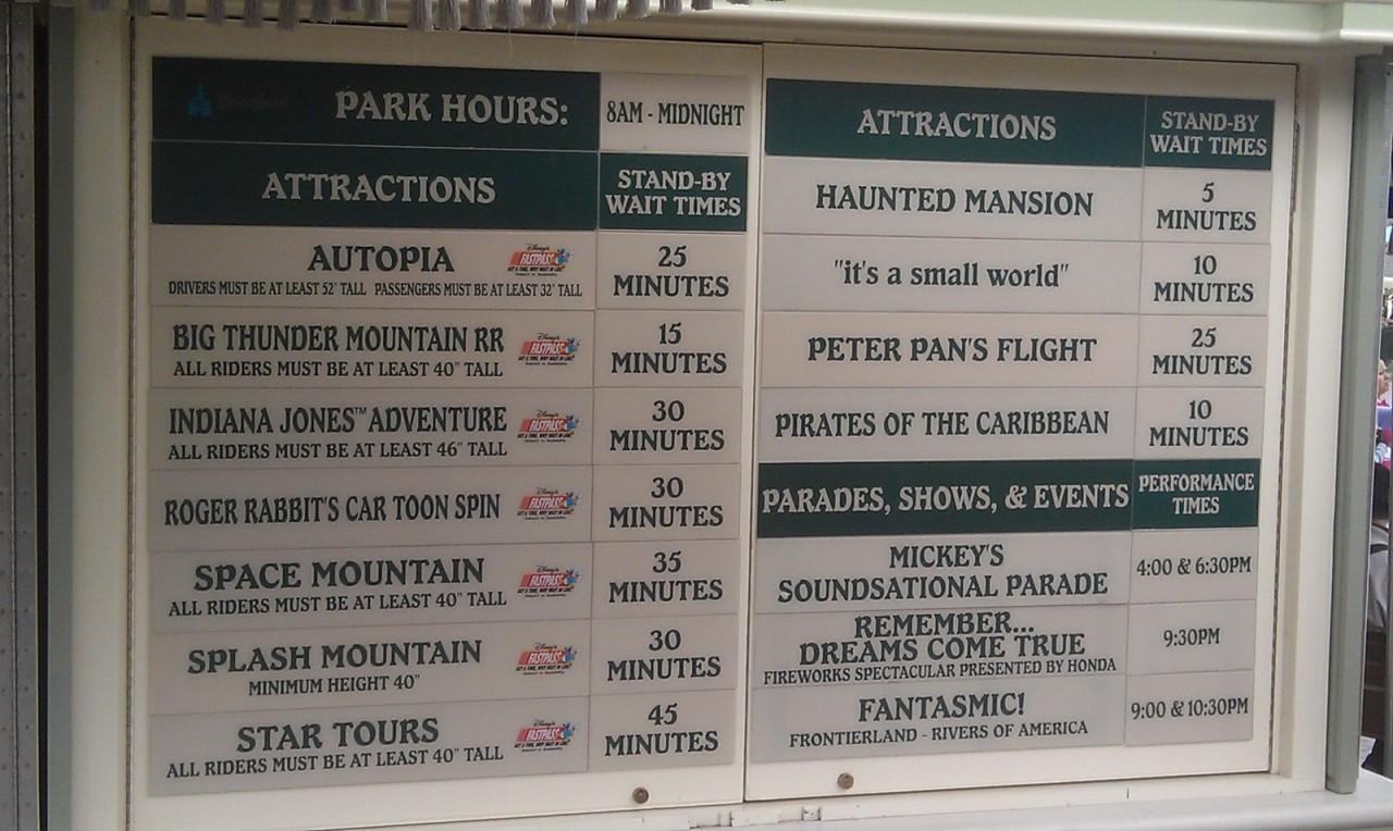 Current #Disneyland wait times