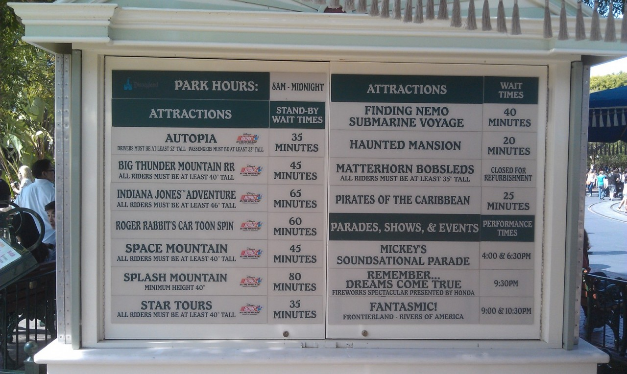 Current wait times @ #Disneyland