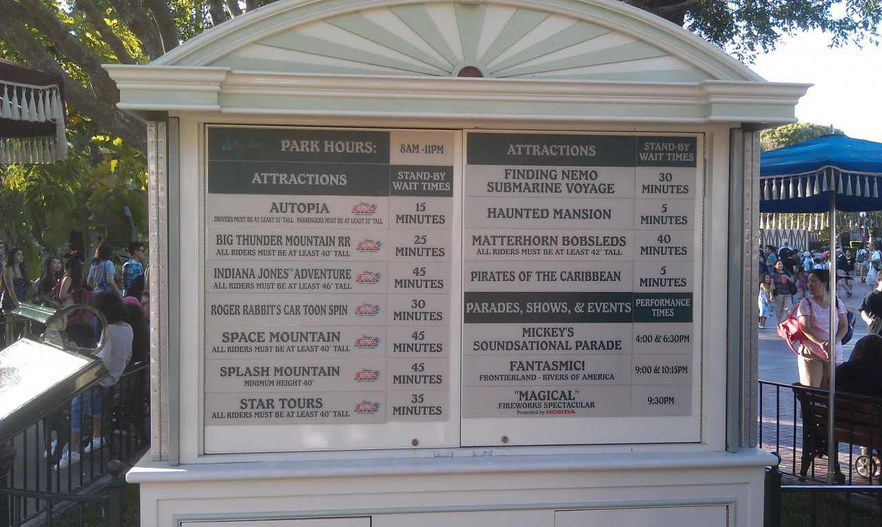 #Disneyland wait times 6:20 pm