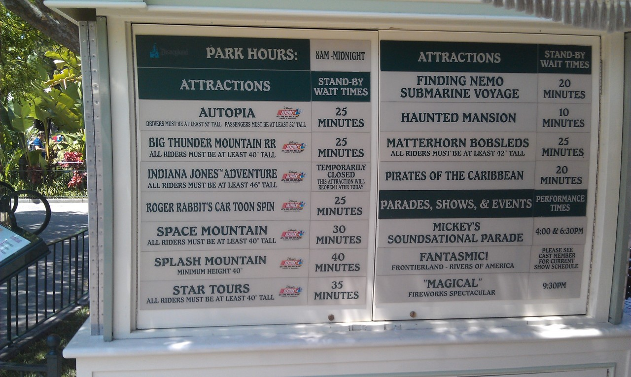 Current wait times at #Disneyland