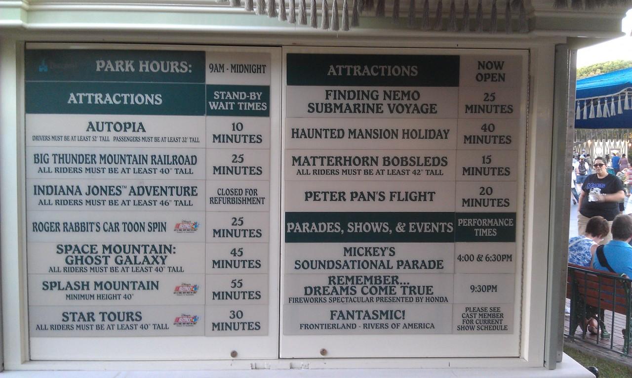 Current #Disneyland wait times.