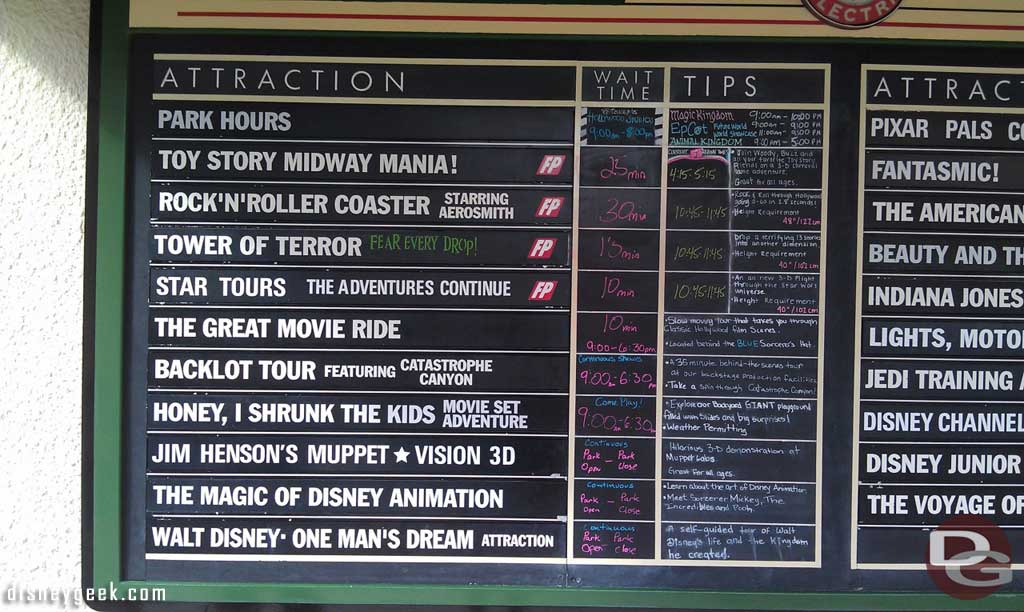First stop today the Studios.  Current wait times.