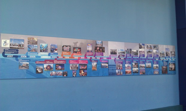 The EPCOT 25 timeline.  Too bad they did not update it for the #Epcot30