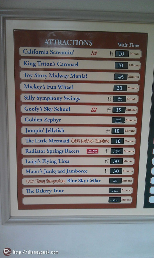 Current DCA waits