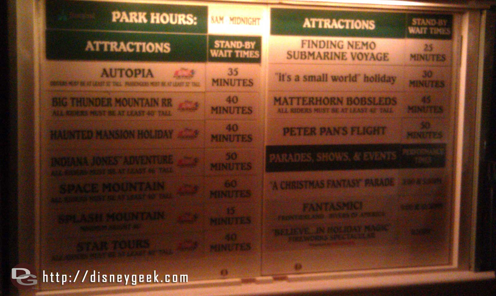 Current #Disneyland wait times, busy but not miserable.