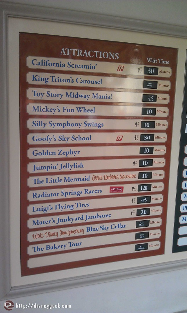 Some current DCA waits
