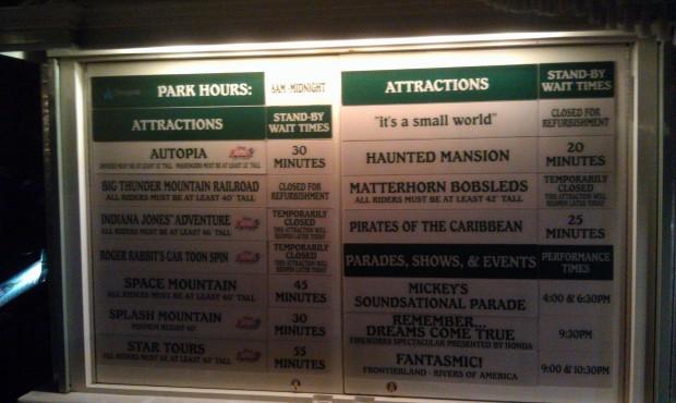 Current #Disneyland waits
