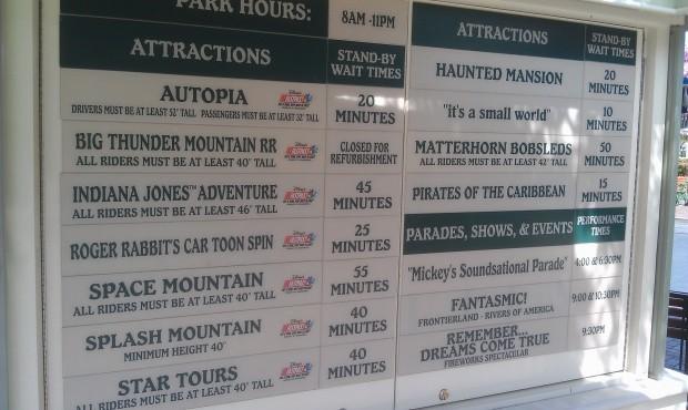 Current Disneyland waits