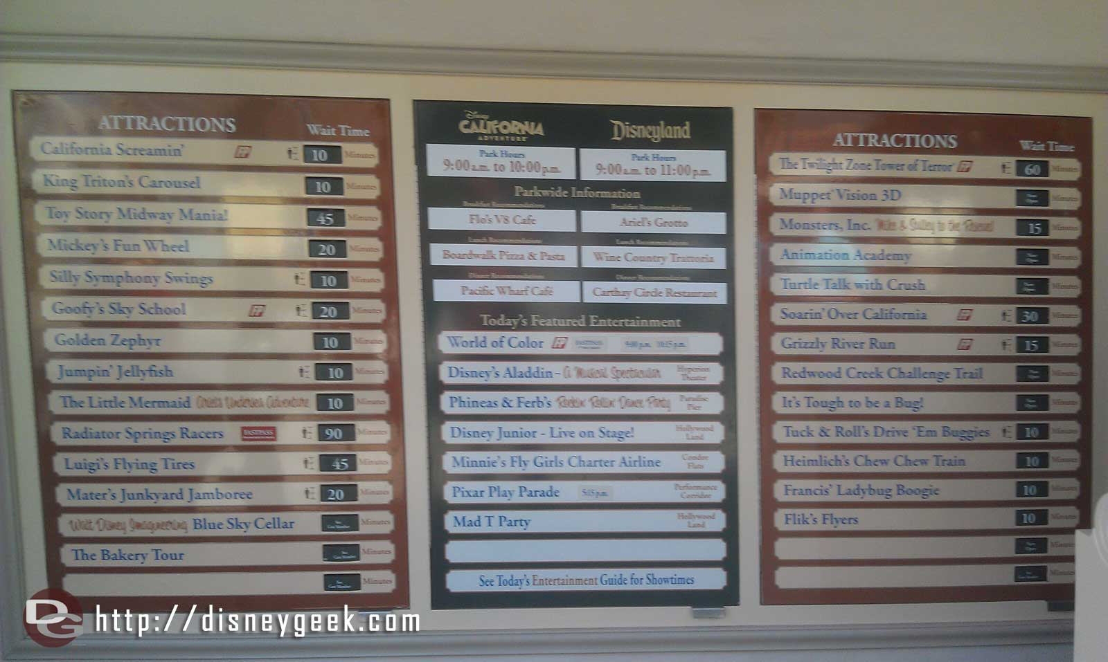 Current DCA waits.