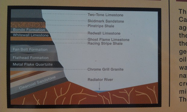 Do you know your Ornament Valley rock layers?  #CarsLand