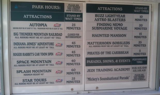 Current wait times at #Disneyland