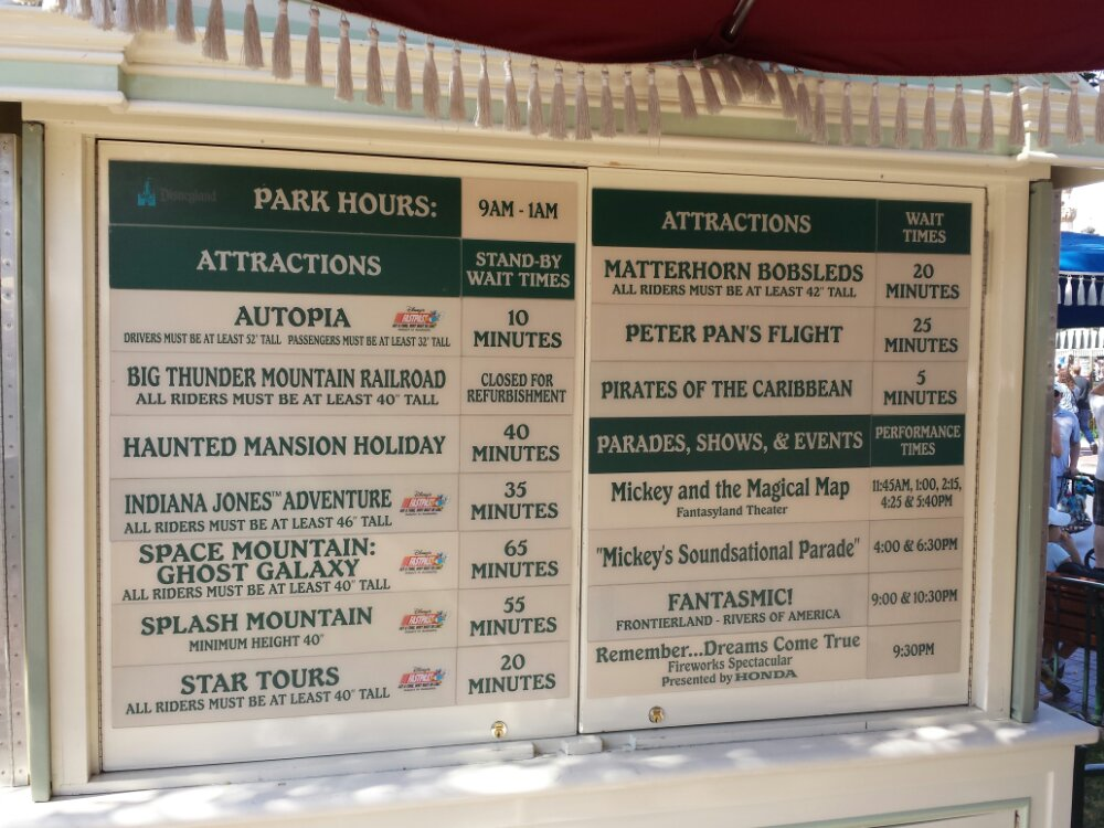 Current wait times at Disneyland are still mild