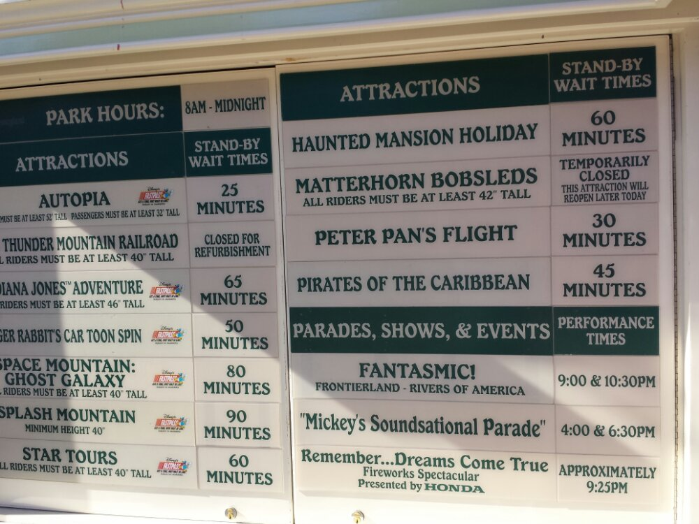 Current #Disneyland wait times as of 3:30