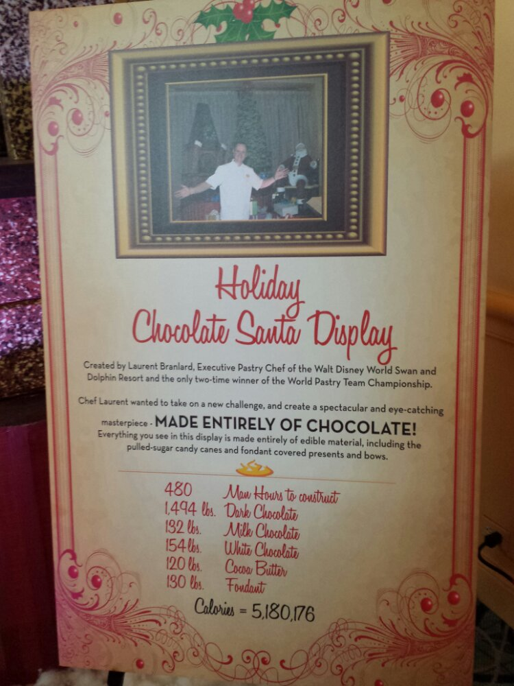 Some facts and figures on the chocolate display at the Swan, only 5,180,176 calories in total