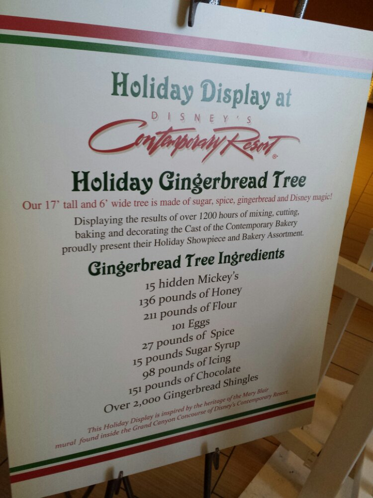 Facts and Figures on the gingerbread tree