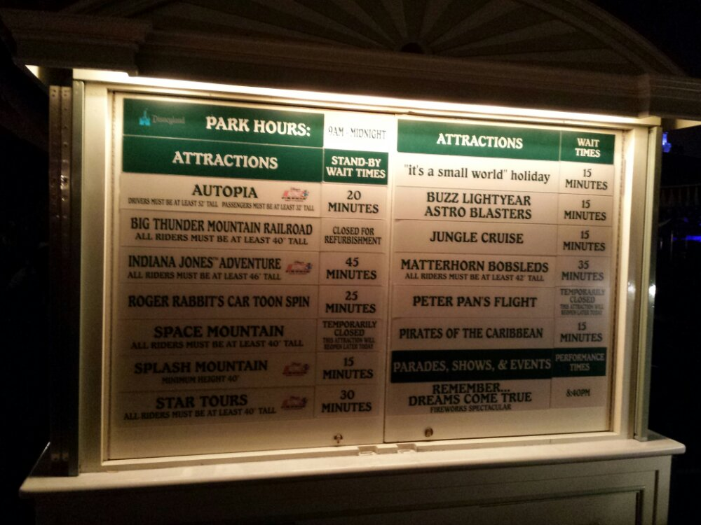 Current #Disneyland wait times as of 7:48pm