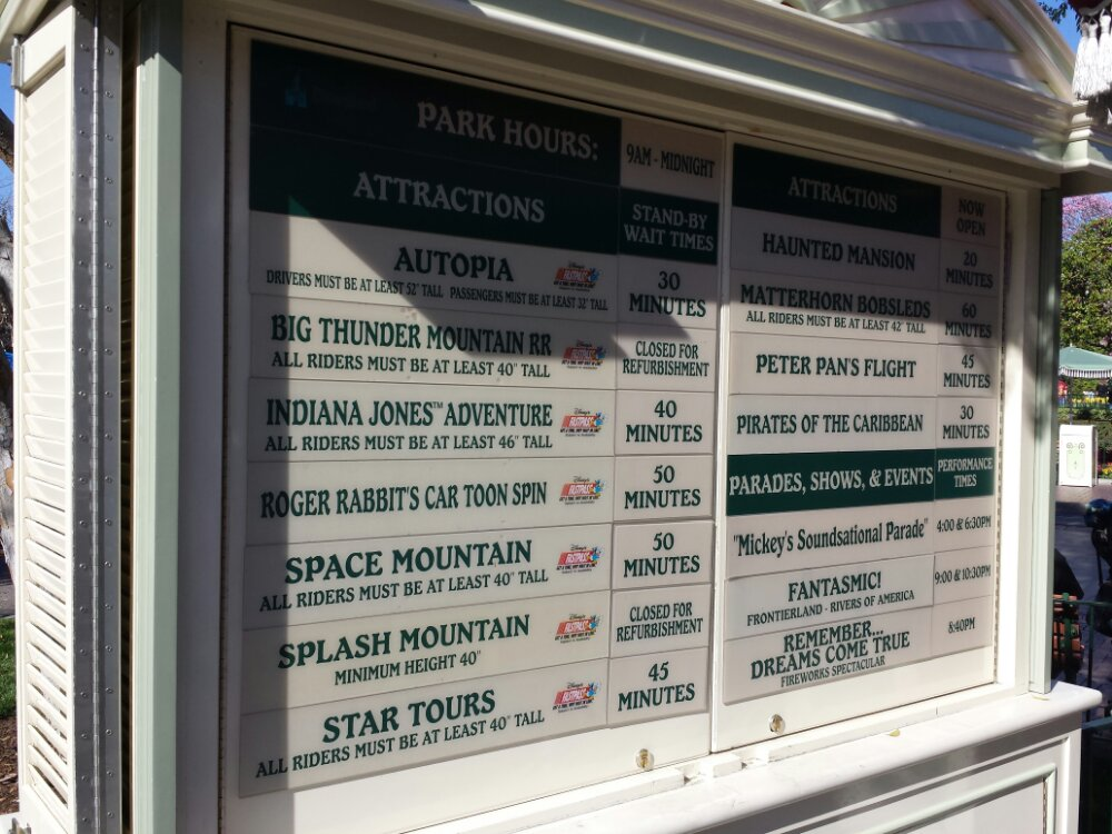 #Disneyland wait times @ 2:24pm