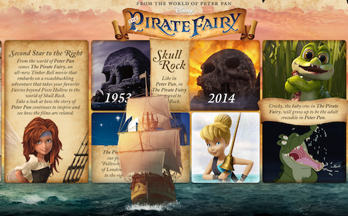 The Pirate Fairy: Legacy Featurette (Disney Video)