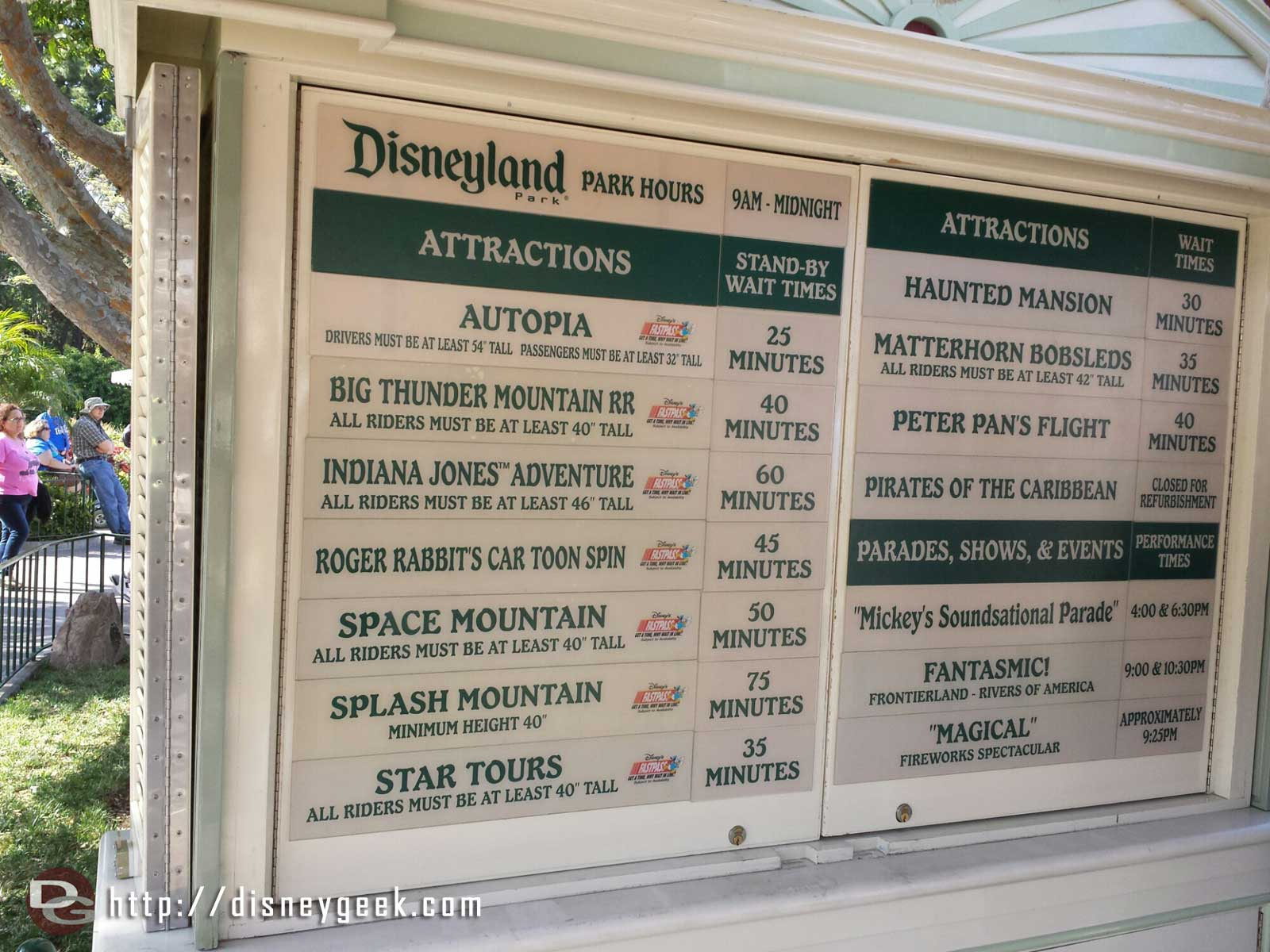 #Disneyland wait times around 4:15pm