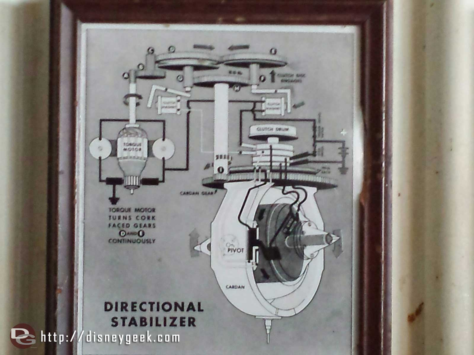 A Directional Stabilizer diagram in Taste Pilots