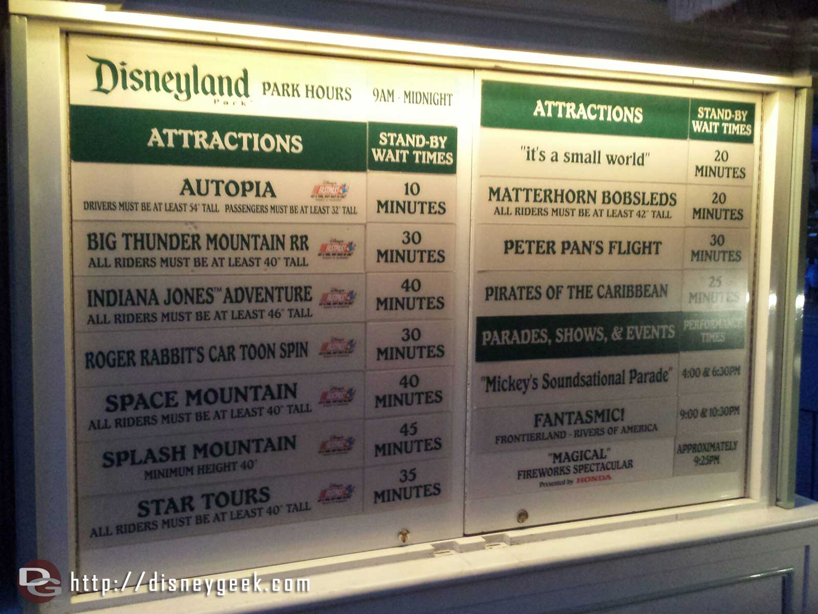 #Disneyland waits as of 7:40pm longest posted is 45min for Splash Mountain