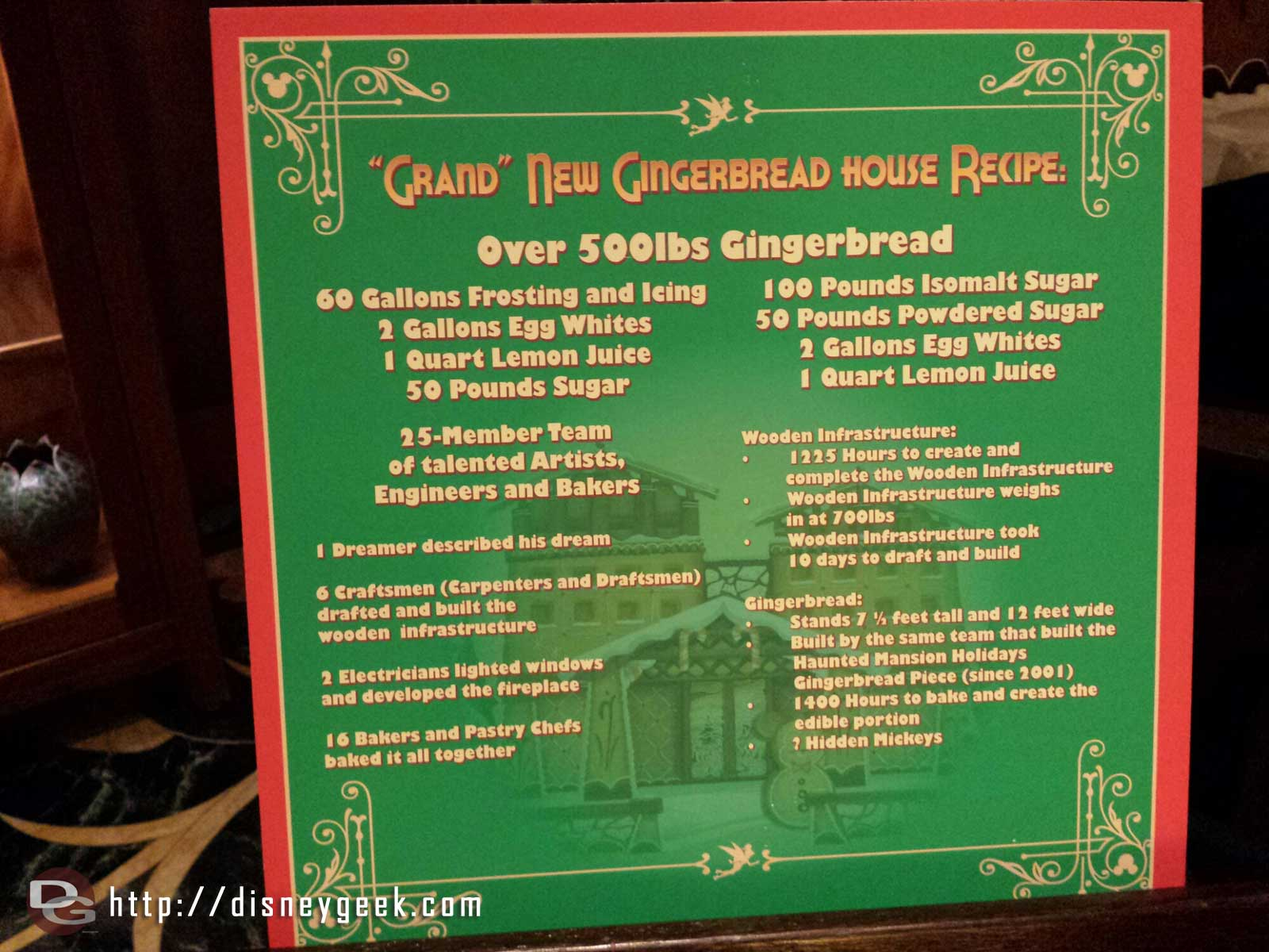 The ingredients and stats on the Grand Californian gingerbread house