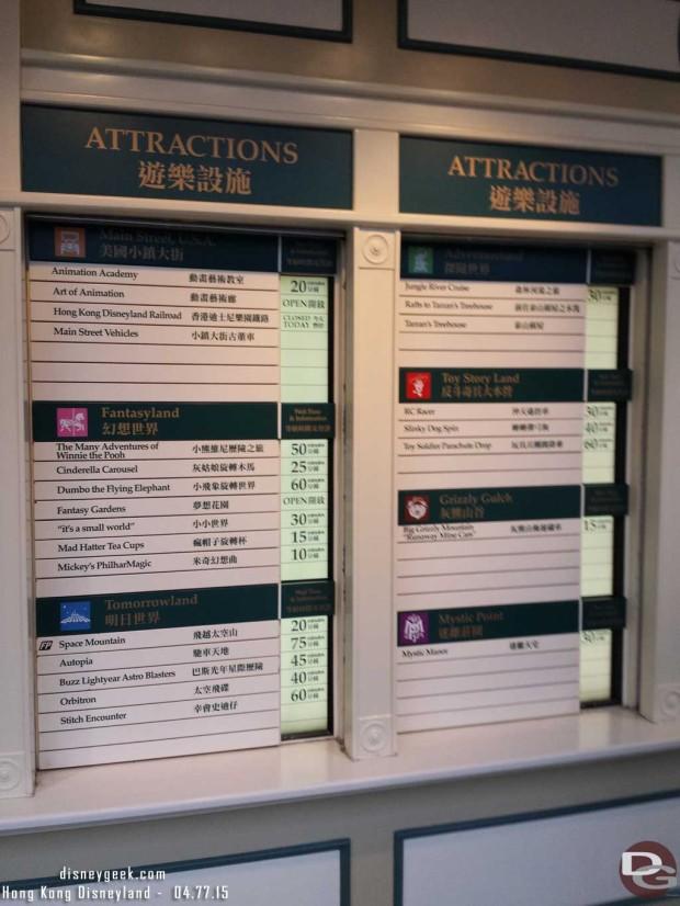 Hong Kong Disneyland wait times around 6pm