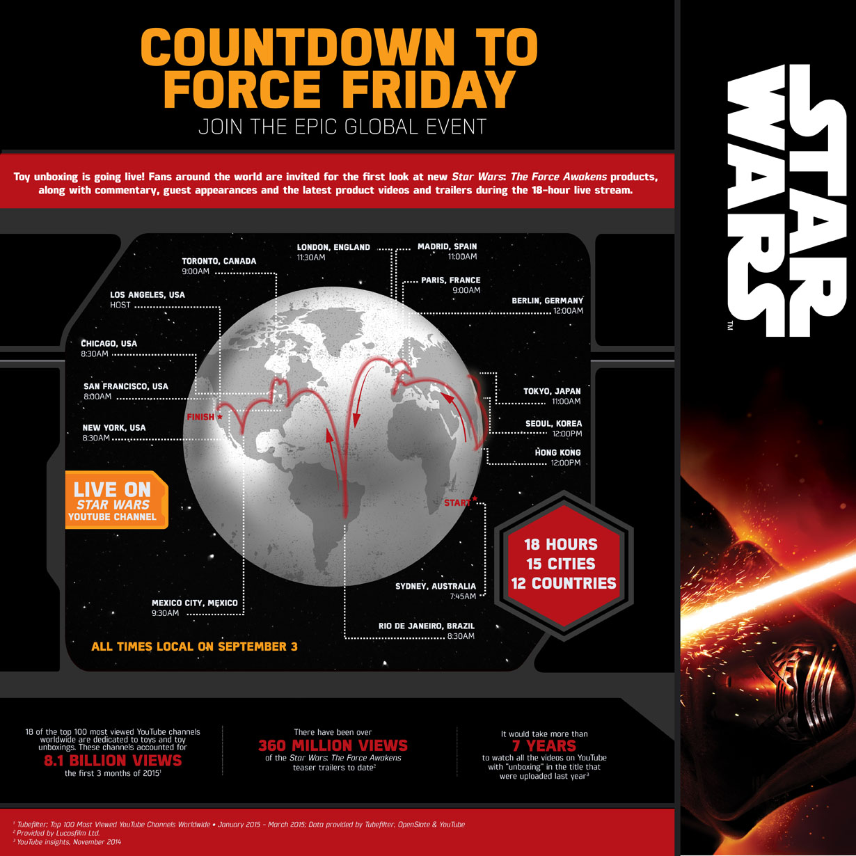 The Force Awakens Around the World:  Star Wars Fans Invited to Join Epic Global Event on YouTube (News Release)